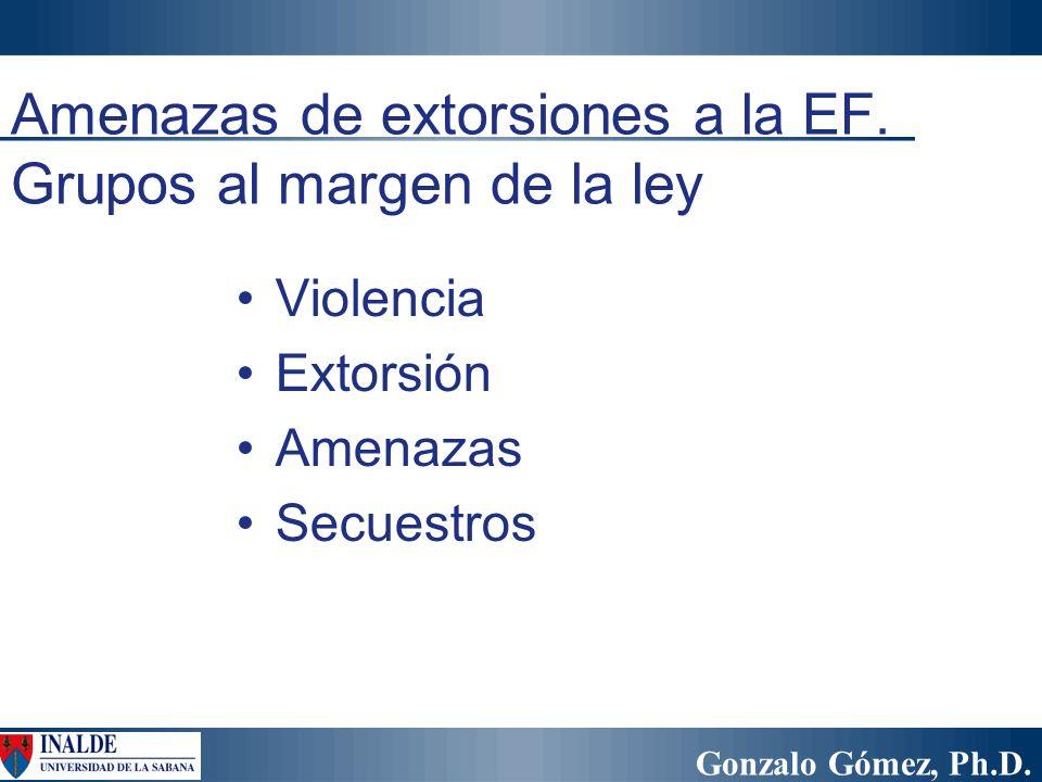 Gonzalo Gómez, Ph.D. Amenazas de extorsiones a la EF. Grupos al margen de la ley Violencia Extorsión Amenazas Secuestros