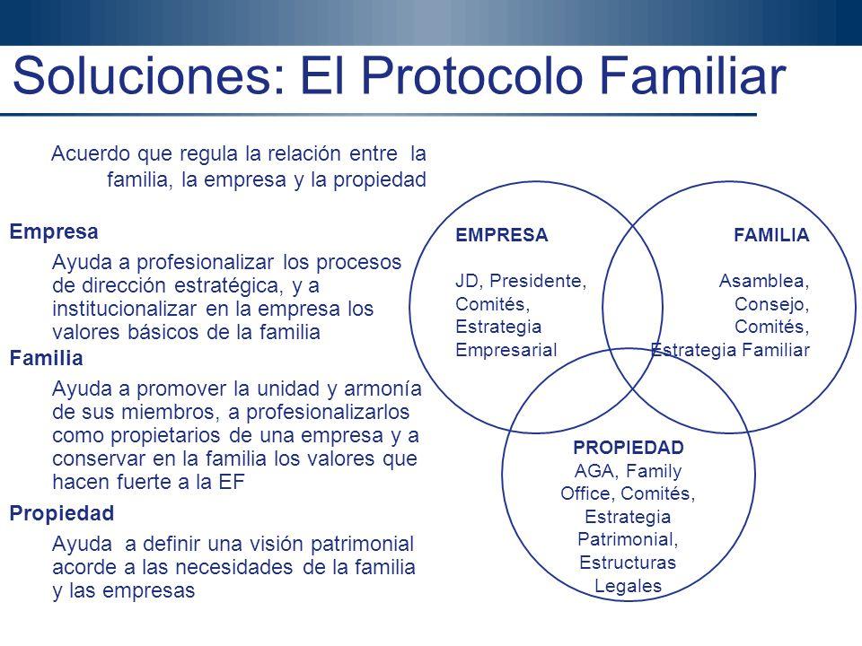 Gonzalo Gómez, Ph.D. 27 Gonzalo Gómez Ph.D. Productiva Ltda. Soluciones: El Protocolo Familiar Acuerdo que regula la relación entre la familia, la emp