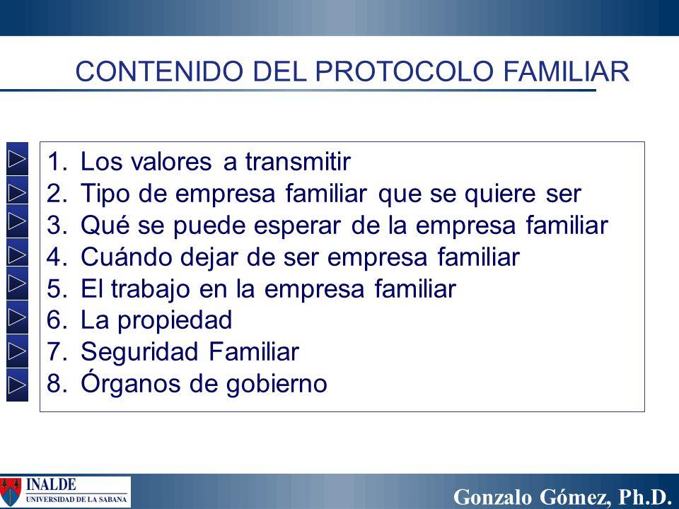 Gonzalo Gómez, Ph.D. CONTENIDO DEL PROTOCOLO FAMILIAR 1.Los valores a transmitir 2.Tipo de empresa familiar que se quiere ser 3.Qué se puede esperar d