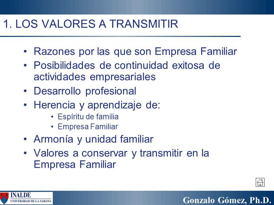 Gonzalo Gómez, Ph.D. 1. LOS VALORES A TRANSMITIR Razones por las que son Empresa Familiar Posibilidades de continuidad exitosa de actividades empresar
