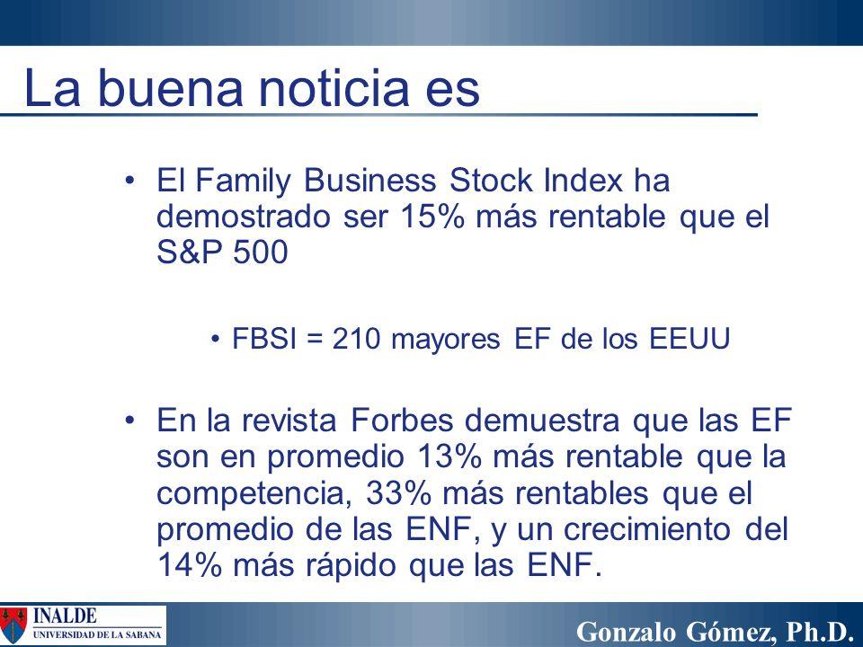Gonzalo Gómez, Ph.D. La buena noticia es El Family Business Stock Index ha demostrado ser 15% más rentable que el S&P 500 FBSI = 210 mayores EF de los