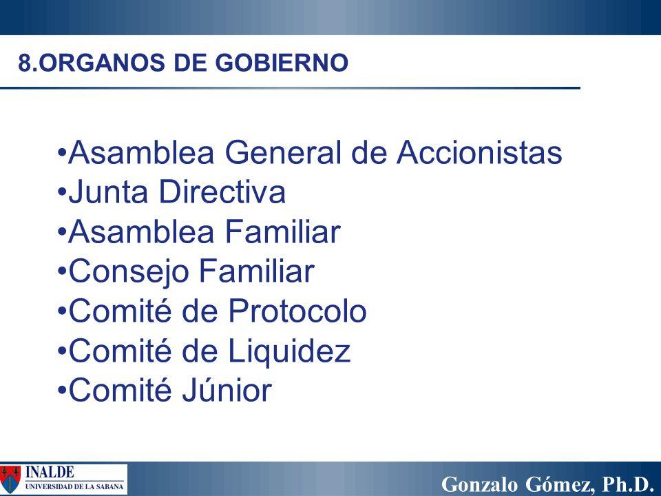 Gonzalo Gómez, Ph.D. 8.ORGANOS DE GOBIERNO Asamblea General de Accionistas Junta Directiva Asamblea Familiar Consejo Familiar Comité de Protocolo Comi