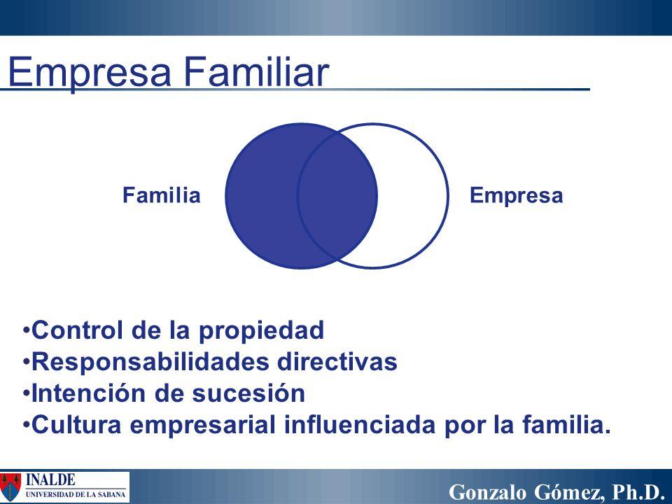 Gonzalo Gómez, Ph.D. Control de la propiedad Responsabilidades directivas Intención de sucesión Cultura empresarial influenciada por la familia. Empre