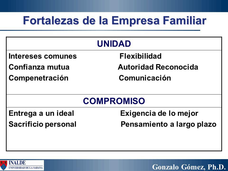 Gonzalo Gómez, Ph.D. Fortalezas de la Empresa Familiar UNIDAD Intereses comunes Flexibilidad Confianza mutua Autoridad Reconocida Compenetración Comun