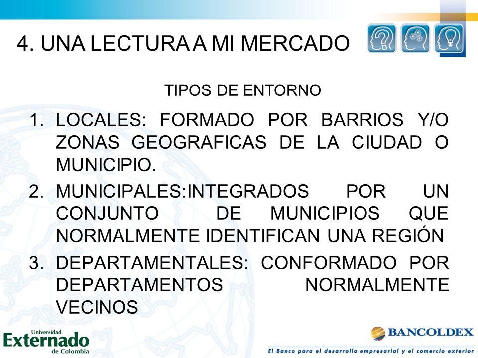 1.LOCALES: FORMADO POR BARRIOS Y/O ZONAS GEOGRAFICAS DE LA CIUDAD O MUNICIPIO. 2.MUNICIPALES:INTEGRADOS POR UN CONJUNTO DE MUNICIPIOS QUE NORMALMENTE