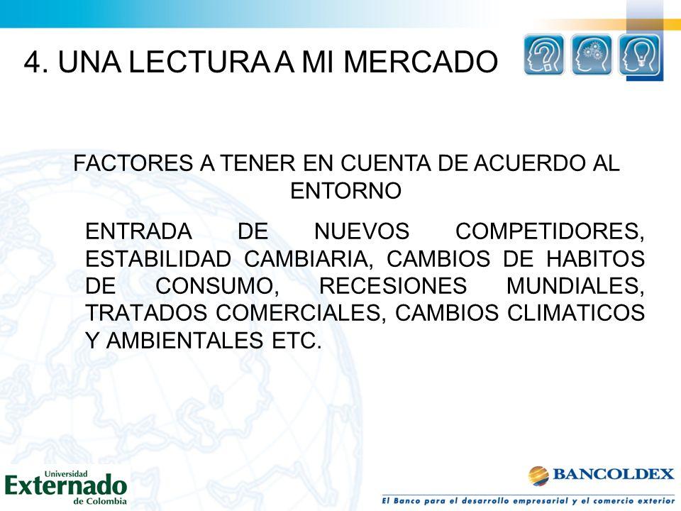 ENTRADA DE NUEVOS COMPETIDORES, ESTABILIDAD CAMBIARIA, CAMBIOS DE HABITOS DE CONSUMO, RECESIONES MUNDIALES, TRATADOS COMERCIALES, CAMBIOS CLIMATICOS Y