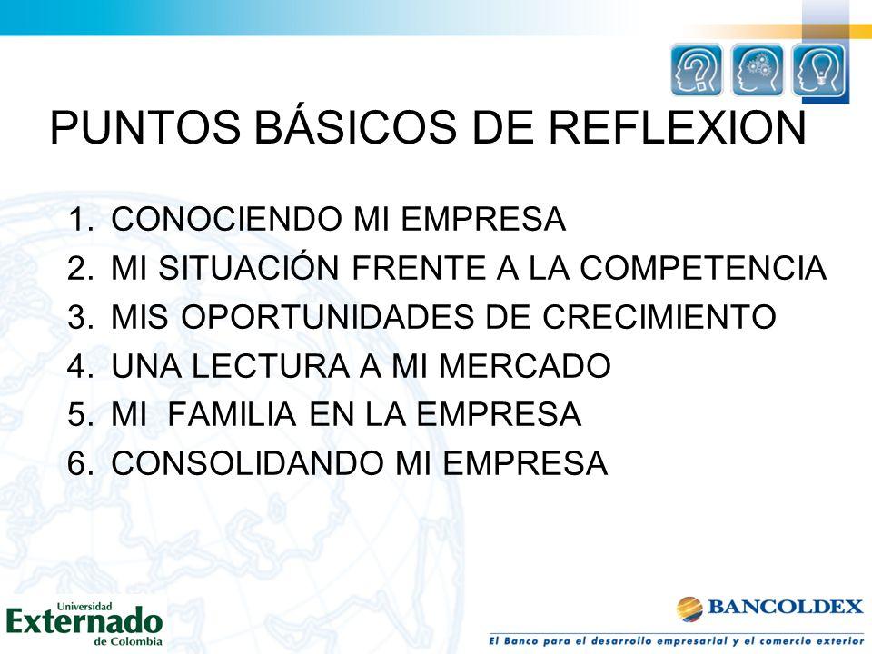 PUNTOS BÁSICOS DE REFLEXION 1.CONOCIENDO MI EMPRESA 2.MI SITUACIÓN FRENTE A LA COMPETENCIA 3.MIS OPORTUNIDADES DE CRECIMIENTO 4.UNA LECTURA A MI MERCA