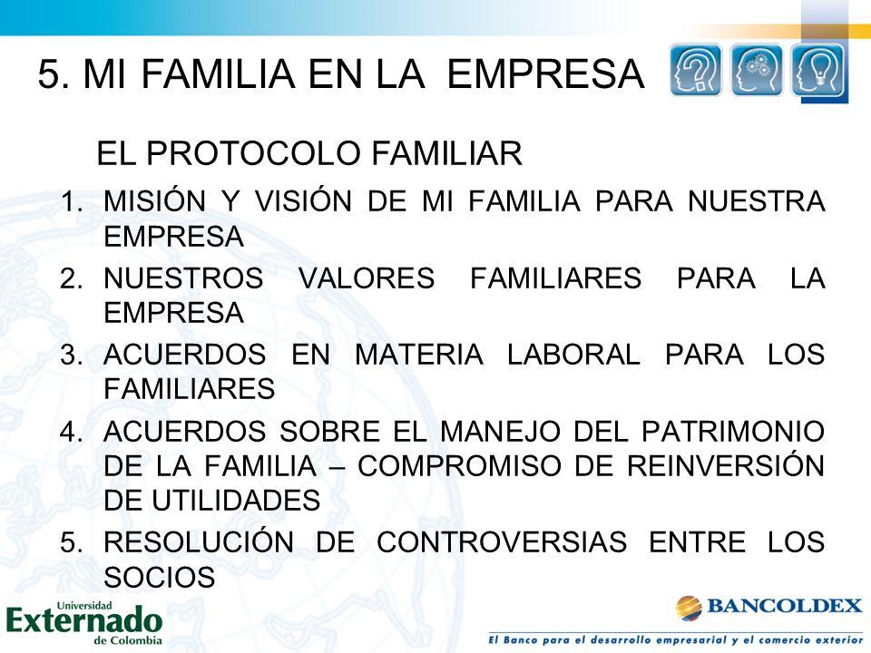 1.MISIÓN Y VISIÓN DE MI FAMILIA PARA NUESTRA EMPRESA 2.NUESTROS VALORES FAMILIARES PARA LA EMPRESA 3.ACUERDOS EN MATERIA LABORAL PARA LOS FAMILIARES 4