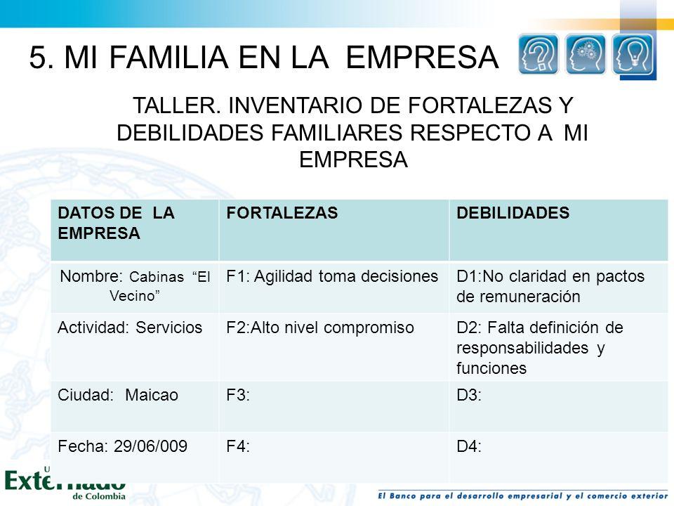 TALLER. INVENTARIO DE FORTALEZAS Y DEBILIDADES FAMILIARES RESPECTO A MI EMPRESA DATOS DE LA EMPRESA FORTALEZASDEBILIDADES Nombre: Cabinas El Vecino F1
