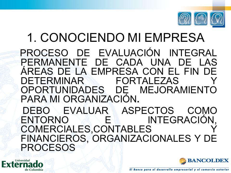 1.CONOCIENDO MI EMPRESA ESTRATEGIA Y ENTORNO La empresa concentra las ventas en pocos clientes.