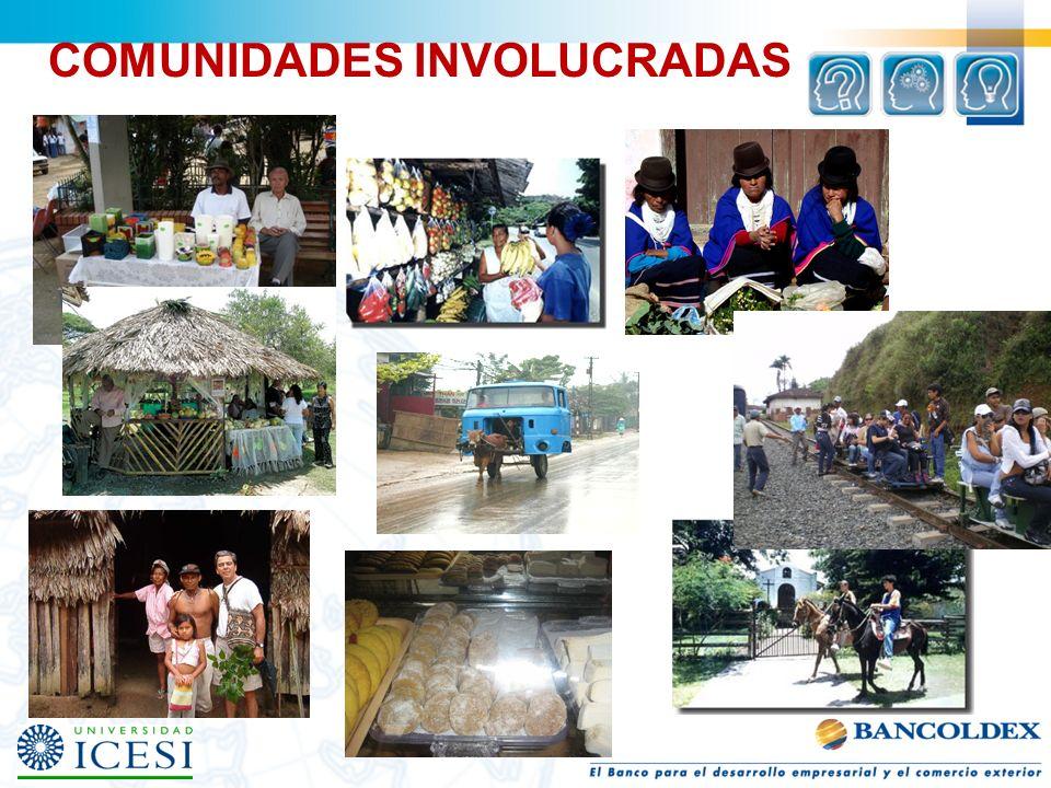 COMUNIDADES INVOLUCRADAS