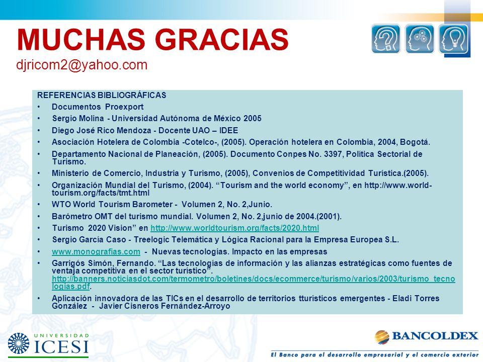 MUCHAS GRACIAS djricom2@yahoo.com REFERENCIAS BIBLIOGRÁFICAS Documentos Proexport Sergio Molina - Universidad Autónoma de México 2005 Diego José Rico