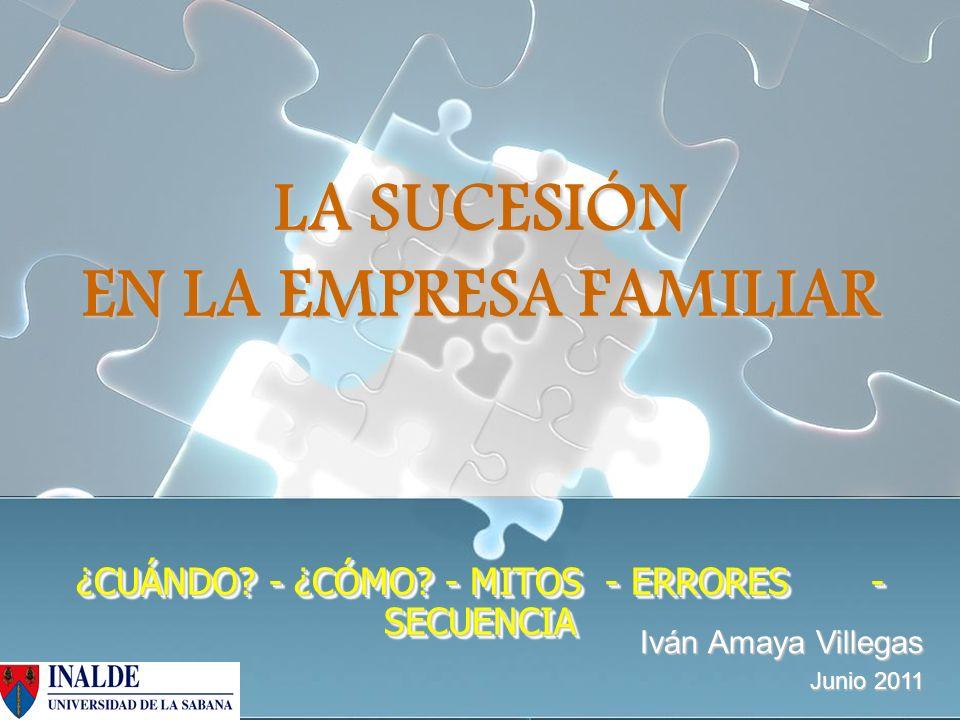 ¿CUÁNDO? - ¿CÓMO? - MITOS - ERRORES - SECUENCIA Iván Amaya Villegas Junio 2011 LA SUCESIÓN EN LA EMPRESA FAMILIAR