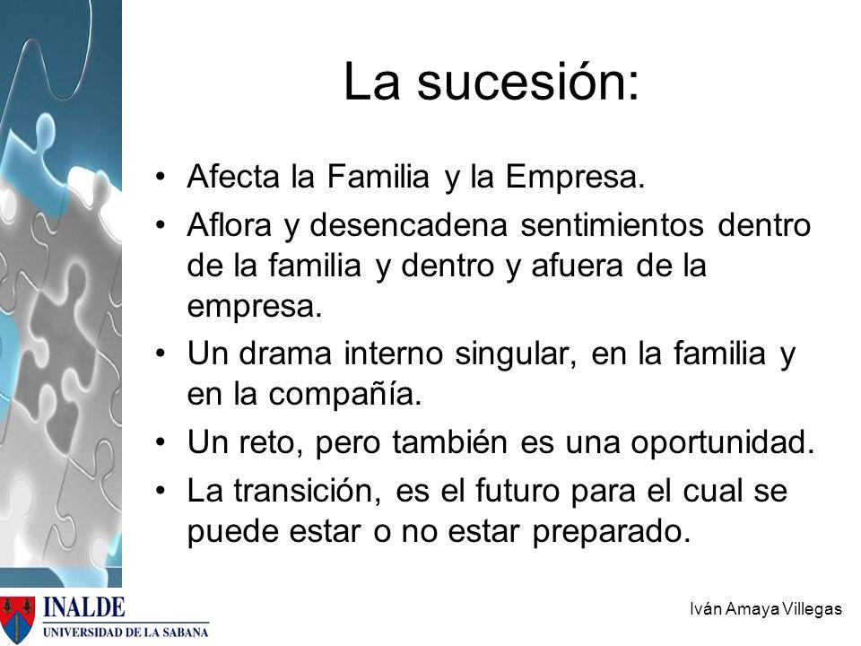 Iván Amaya Villegas La sucesión: Afecta la Familia y la Empresa. Aflora y desencadena sentimientos dentro de la familia y dentro y afuera de la empres