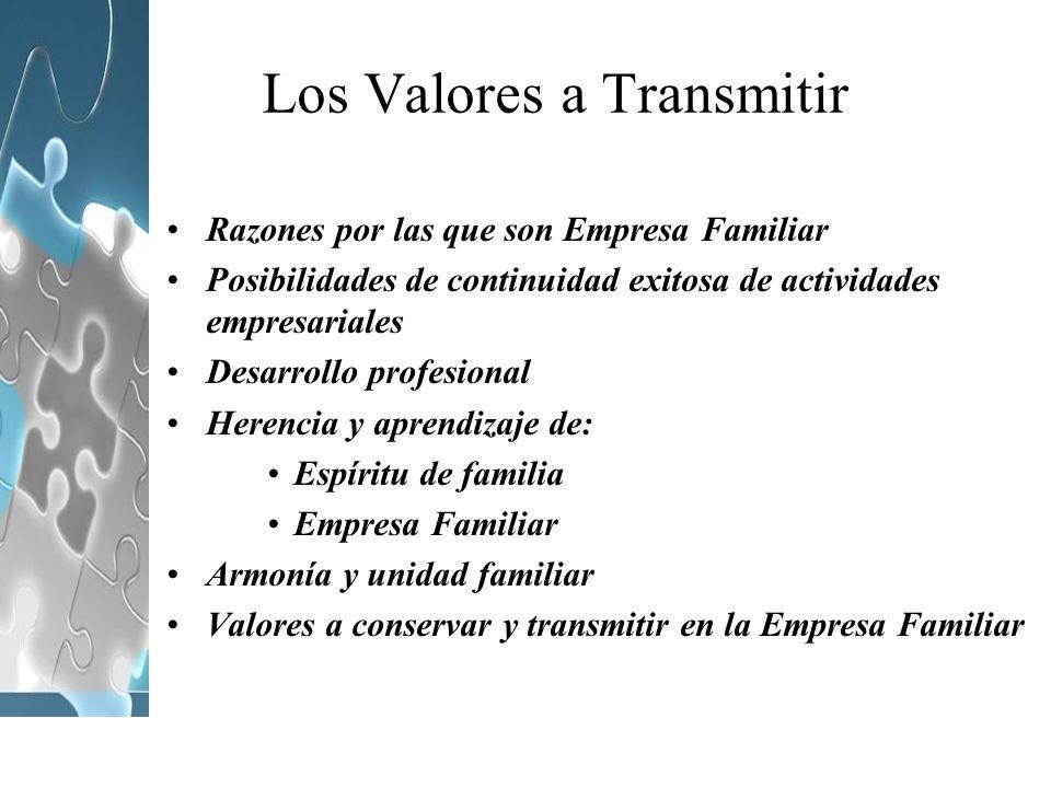 Los Valores a Transmitir Razones por las que son Empresa Familiar Posibilidades de continuidad exitosa de actividades empresariales Desarrollo profesi