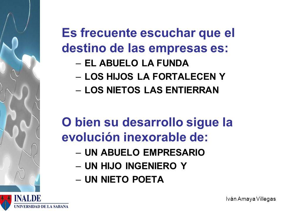 Iván Amaya Villegas Es frecuente escuchar que el destino de las empresas es: –EL ABUELO LA FUNDA –LOS HIJOS LA FORTALECEN Y –LOS NIETOS LAS ENTIERRAN