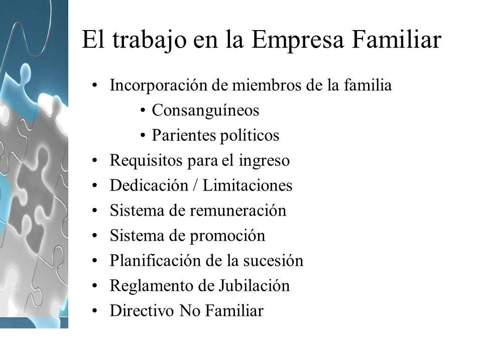 El trabajo en la Empresa Familiar Incorporación de miembros de la familia Consanguíneos Parientes políticos Requisitos para el ingreso Dedicación / Li