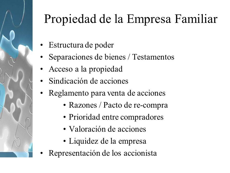 Propiedad de la Empresa Familiar Estructura de poder Separaciones de bienes / Testamentos Acceso a la propiedad Sindicación de acciones Reglamento par