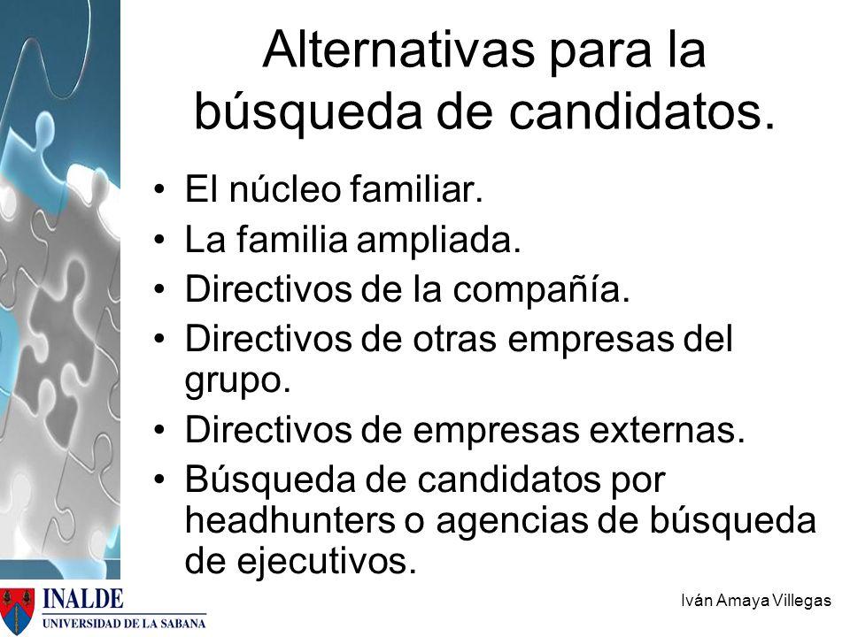 Iván Amaya Villegas Alternativas para la búsqueda de candidatos. El núcleo familiar. La familia ampliada. Directivos de la compañía. Directivos de otr