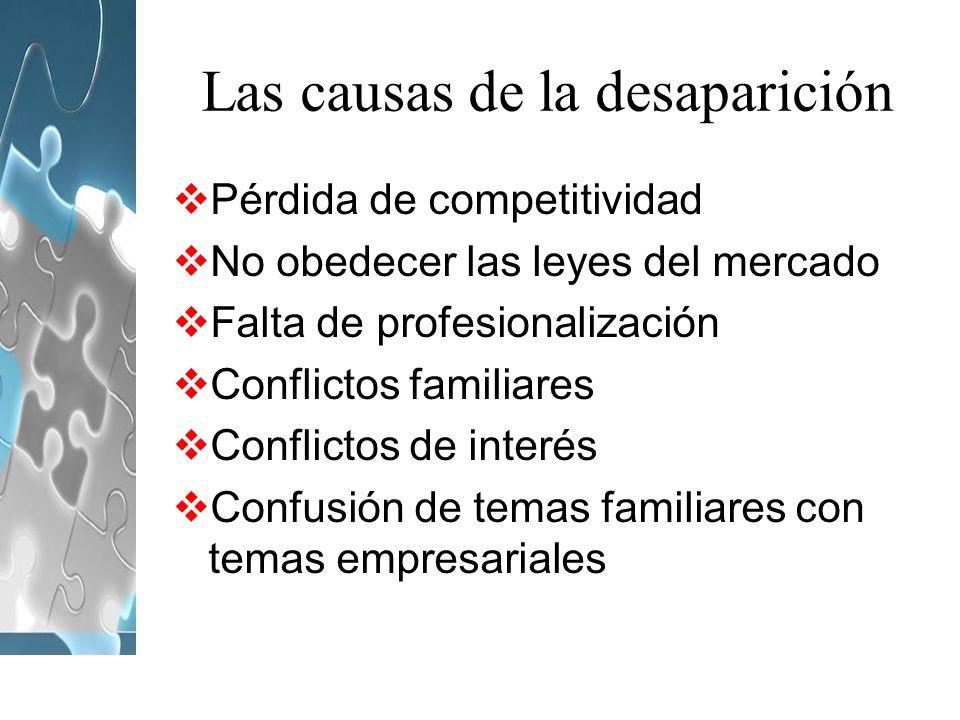 Las causas de la desaparición Pérdida de competitividad No obedecer las leyes del mercado Falta de profesionalización Conflictos familiares Conflictos