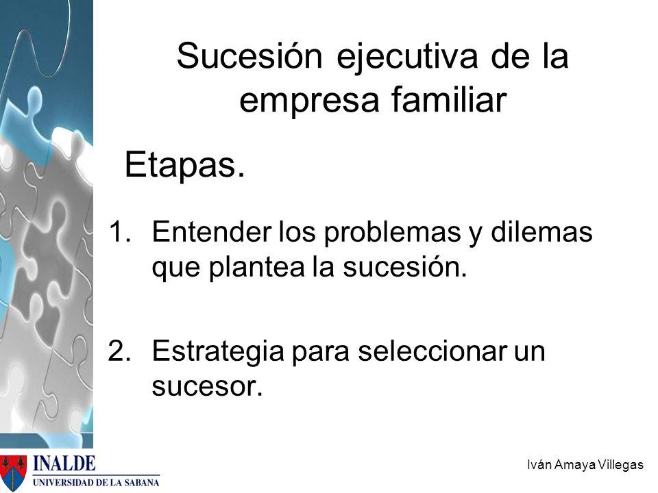 Iván Amaya Villegas Sucesión ejecutiva de la empresa familiar 1.Entender los problemas y dilemas que plantea la sucesión. 2.Estrategia para selecciona