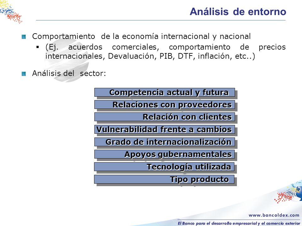 Comportamiento de la economía internacional y nacional (Ej. acuerdos comerciales, comportamiento de precios internacionales, Devaluación, PIB, DTF, in