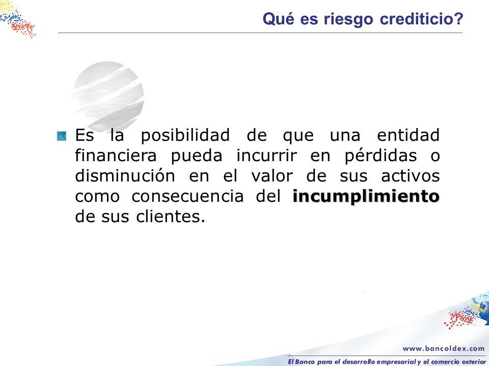 incumplimiento Es la posibilidad de que una entidad financiera pueda incurrir en pérdidas o disminución en el valor de sus activos como consecuencia del incumplimiento de sus clientes.