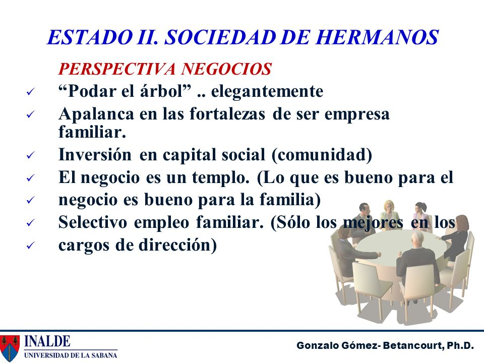 Gonzalo Gómez- Betancourt, Ph.D. ESTADO II. SOCIEDAD DE HERMANOS – – PERSPECTIVA NEGOCIOS Podar el árbol.. elegantemente Apalanca en las fortalezas de