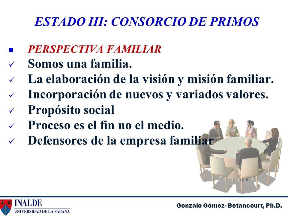 Gonzalo Gómez- Betancourt, Ph.D. ESTADO III: CONSORCIO DE PRIMOS PERSPECTIVA FAMILIAR Somos una familia. La elaboración de la visión y misión familiar