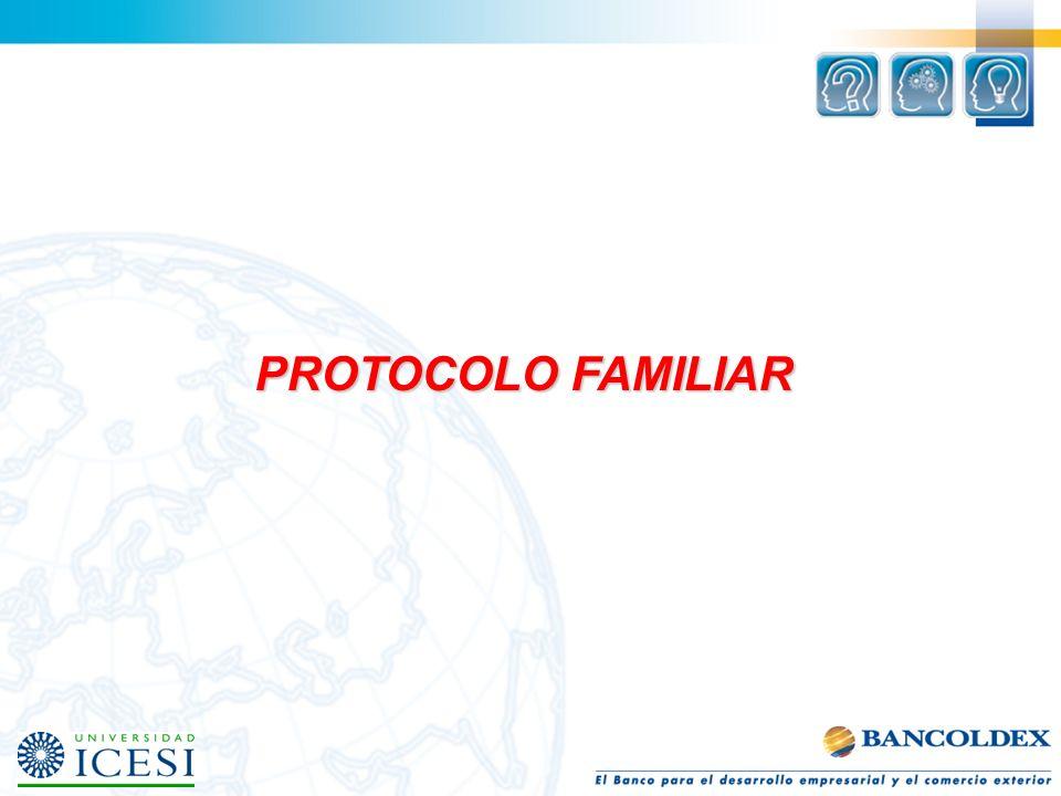 Plan de Sucesión. Organos de gobierno. Protocolo familiar (incluye valores). Planeación Estratégica (incluye plan familiar y ventajas competitivas). F
