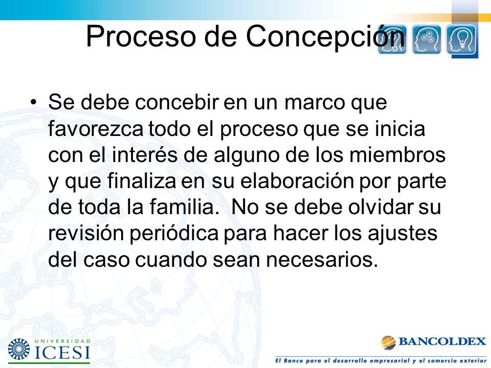 Puntos fuertes del protocolo Visión familiar Valores familiares Gobernabilidad Relación intrafamiliar Aporte Social interno y externo Vinculación de M