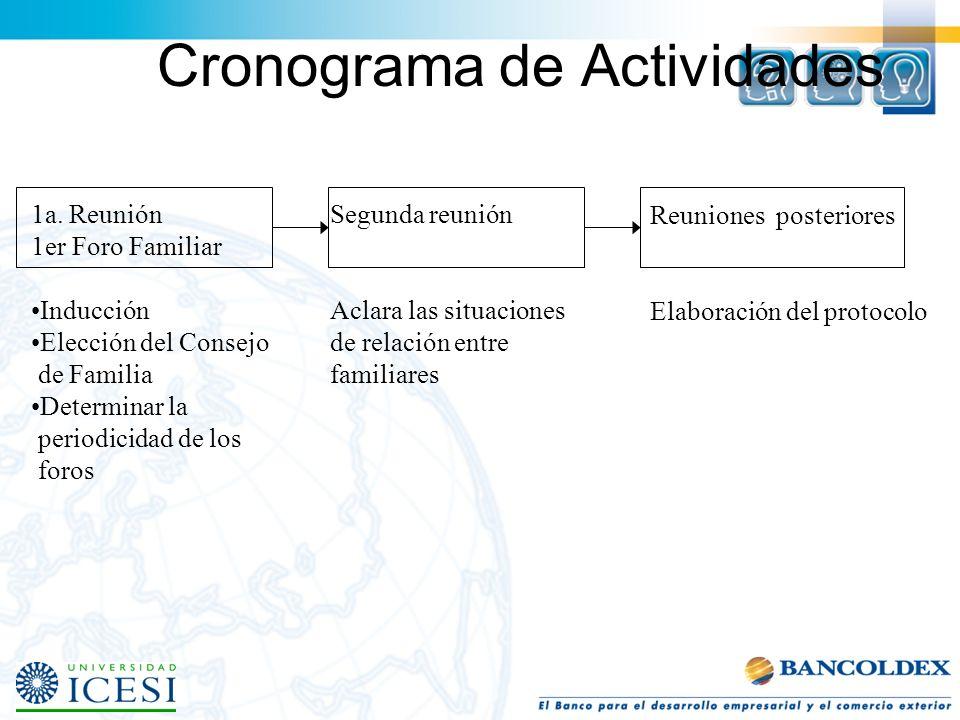 Proceso de Concepción Se debe concebir en un marco que favorezca todo el proceso que se inicia con el interés de alguno de los miembros y que finaliza