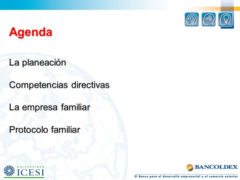 Agenda La planeación Competencias directivas La empresa familiar Protocolo familiar