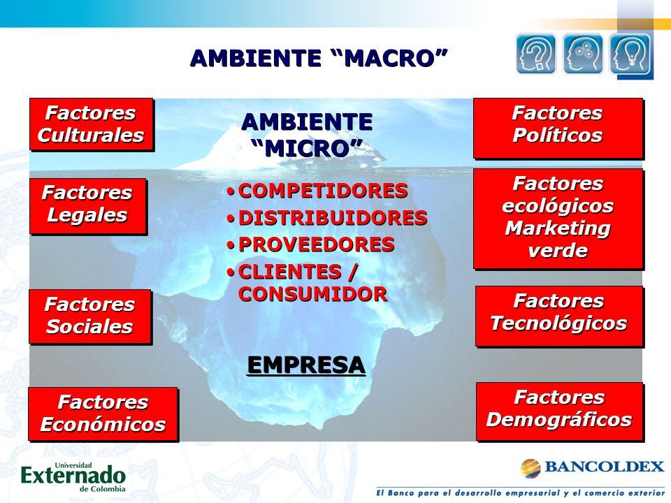 A CONOCER EL MERCADO Y LA COMPETENCIA CARACTERÍSTICAS DEL MERCADO: Potencial, segmentos, demanda, tendencias. COMPETENCIA. Fortalezas y debilidades. P