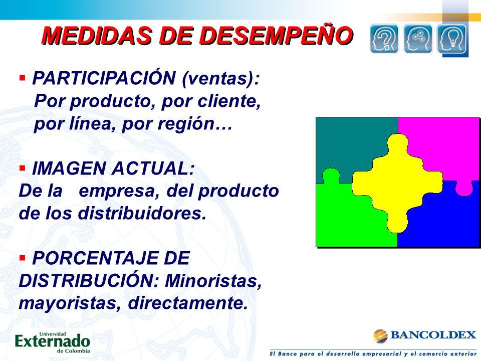 Directorios telefónicos Observación directa (Misiones, Viajes, Ferias,...) Sondee a los proveedores / Distribuidores Pregunte a los clientes / consumi