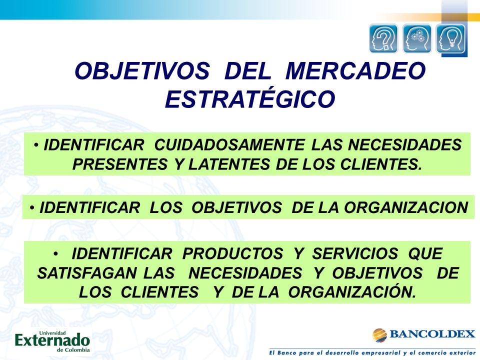 OBJETIVOS DEL MERCADEO ESTRATÉGICO IDENTIFICAR CUIDADOSAMENTE LAS NECESIDADES PRESENTES Y LATENTES DE LOS CLIENTES.