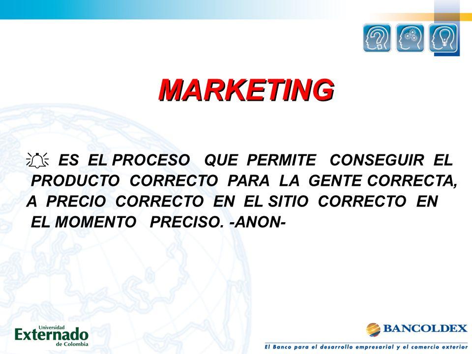 American Marketing Association - (AMA).