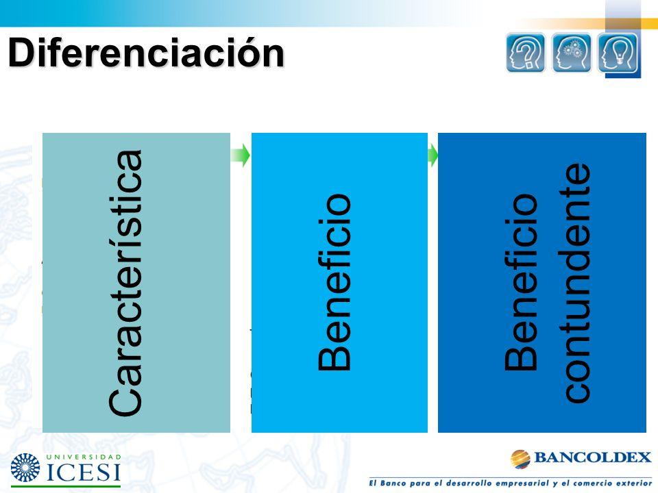 Diferenciación CaracterísticaBeneficioBeneficio contundente