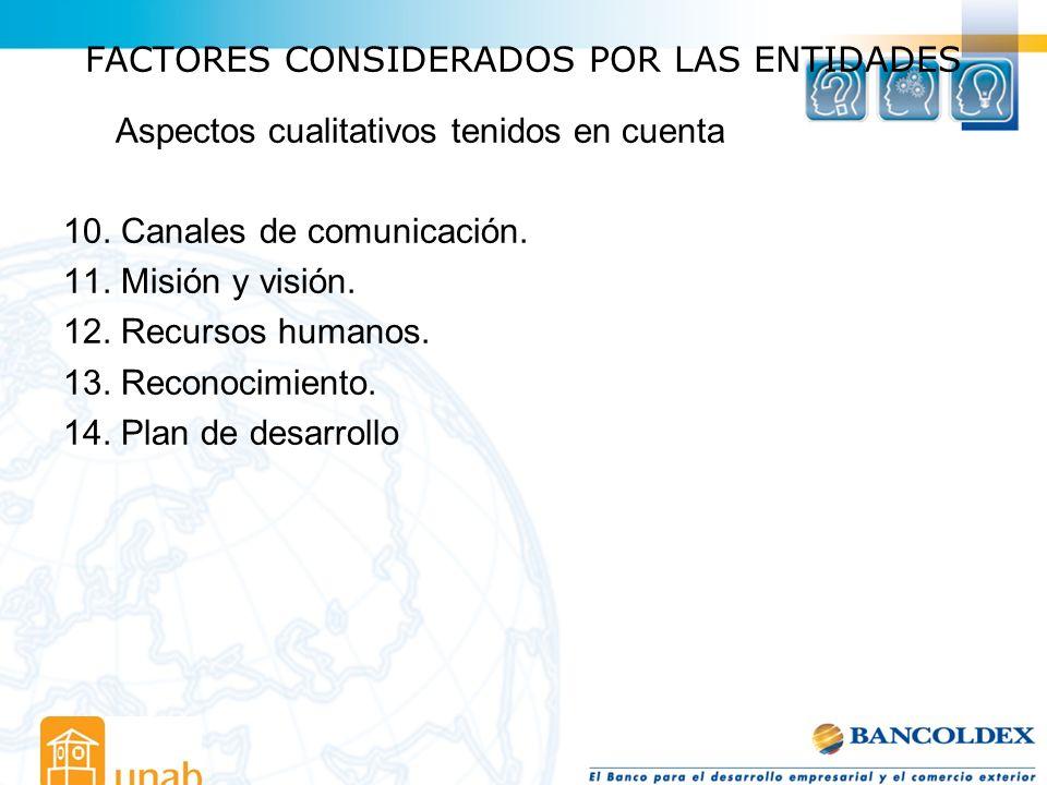 FACTORES CONSIDERADOS POR LAS ENTIDADES Aspectos cualitativos tenidos en cuenta 10. Canales de comunicación. 11. Misión y visión. 12. Recursos humanos