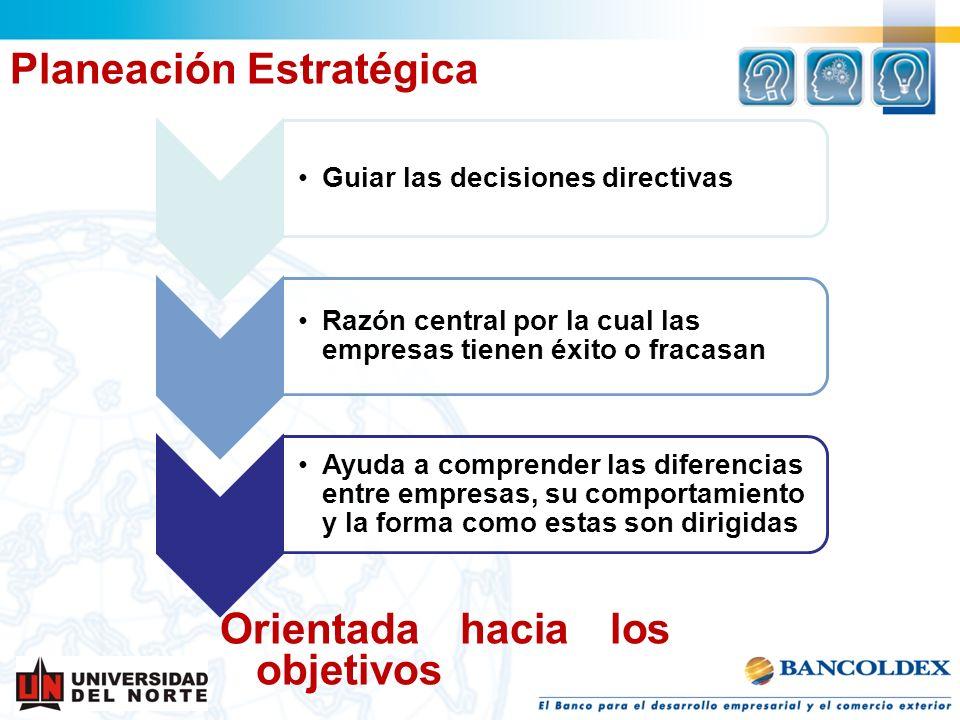 Planeación Estratégica Orientada hacia los objetivos Guiar las decisiones directivas Razón central por la cual las empresas tienen éxito o fracasan Ay