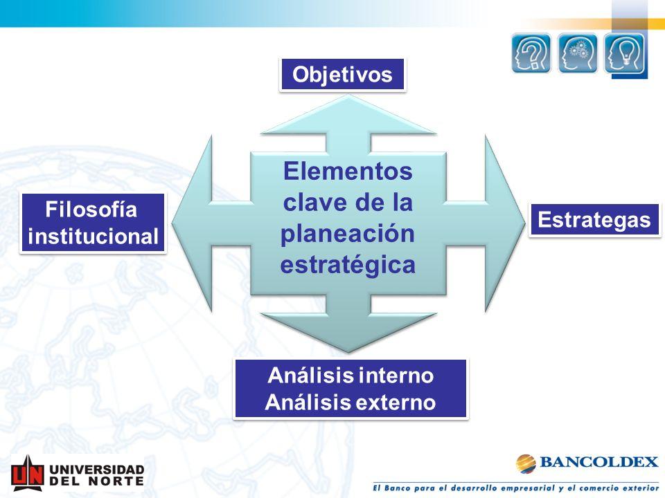 Estrategas Filosofía institucional Filosofía institucional Análisis interno Análisis externo Análisis interno Análisis externo Objetivos Elementos cla