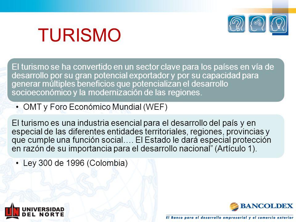 TURISMO El turismo se ha convertido en un sector clave para los países en vía de desarrollo por su gran potencial exportador y por su capacidad para g