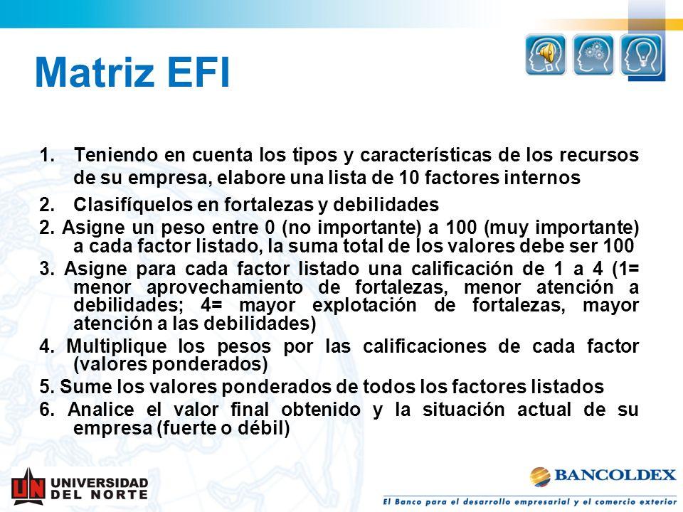 Matriz EFI 1.Teniendo en cuenta los tipos y características de los recursos de su empresa, elabore una lista de 10 factores internos 2.Clasifíquelos e