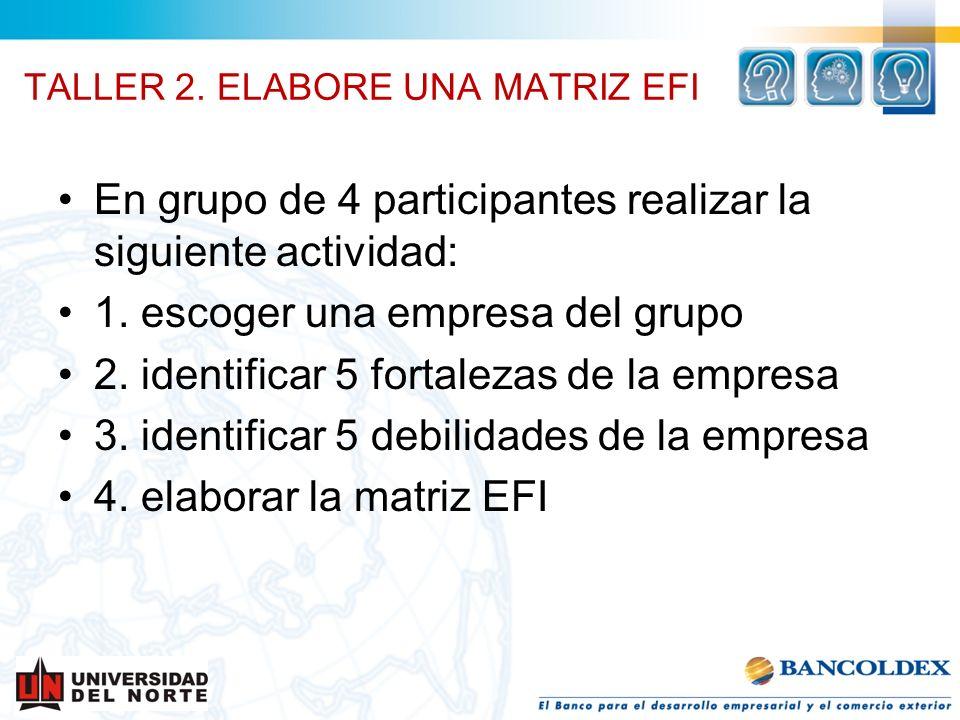 TALLER 2. ELABORE UNA MATRIZ EFI En grupo de 4 participantes realizar la siguiente actividad: 1. escoger una empresa del grupo 2. identificar 5 fortal
