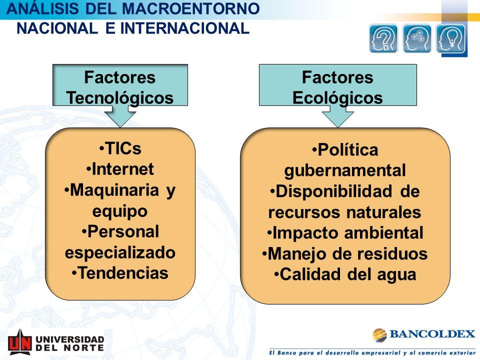 Factores Tecnológicos TICs Internet Maquinaria y equipo Personal especializado Tendencias Factores Ecológicos Política gubernamental Disponibilidad de