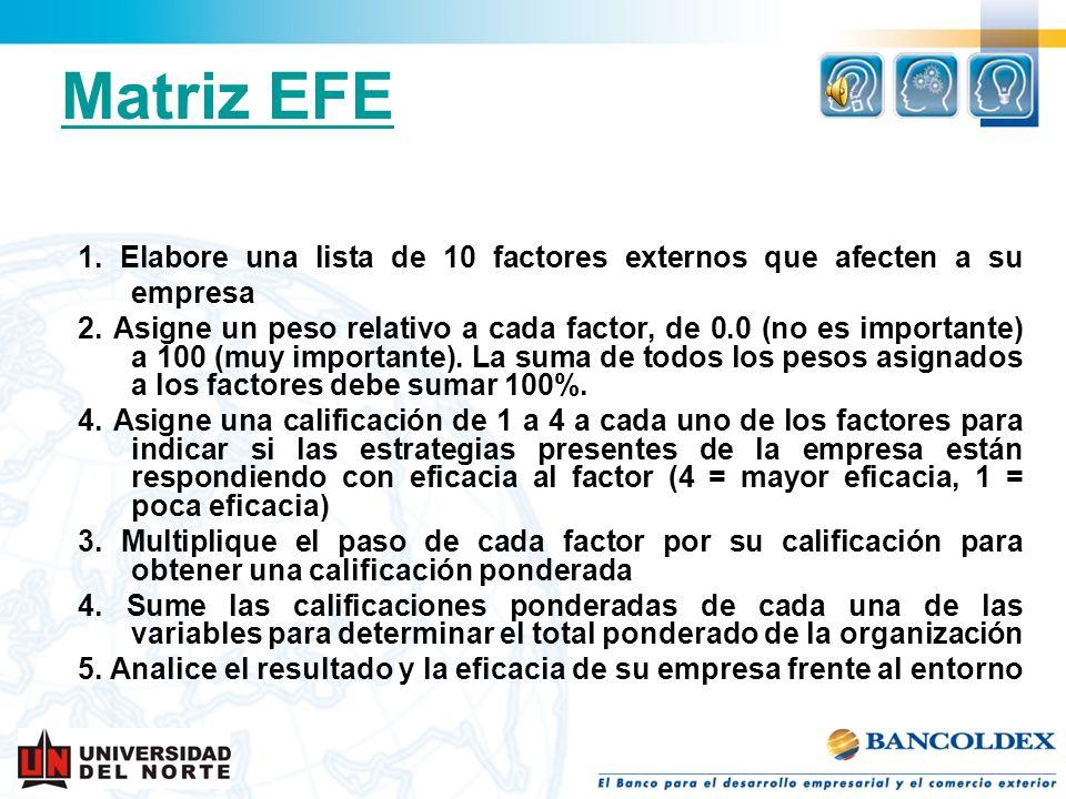Matriz EFE 1. Elabore una lista de 10 factores externos que afecten a su empresa 2. Asigne un peso relativo a cada factor, de 0.0 (no es importante) a