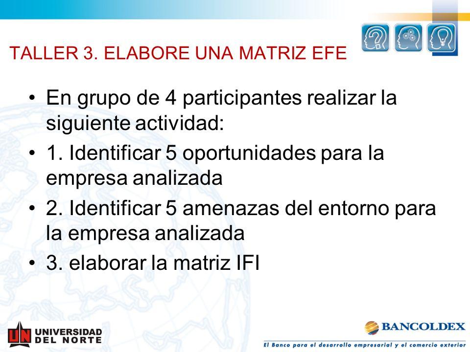 TALLER 3. ELABORE UNA MATRIZ EFE En grupo de 4 participantes realizar la siguiente actividad: 1. Identificar 5 oportunidades para la empresa analizada