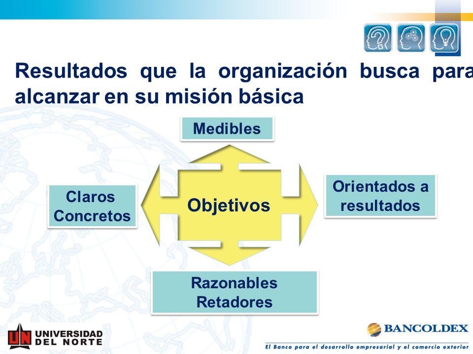 Medibles Claros Concretos Claros Concretos Razonables Retadores Razonables Retadores Orientados a resultados Objetivos Resultados que la organización