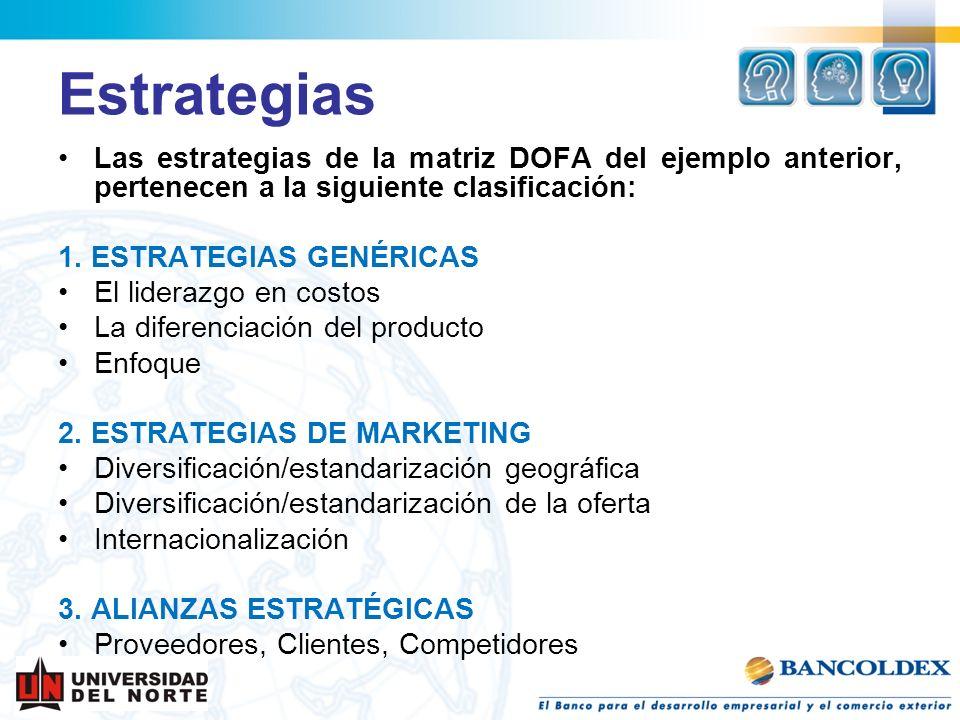 Estrategias Las estrategias de la matriz DOFA del ejemplo anterior, pertenecen a la siguiente clasificación: 1. ESTRATEGIAS GENÉRICAS El liderazgo en