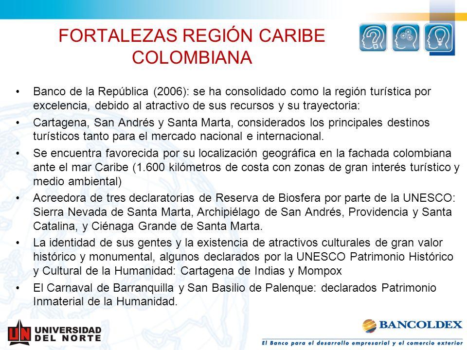FORTALEZAS REGIÓN CARIBE COLOMBIANA Banco de la República (2006): se ha consolidado como la región turística por excelencia, debido al atractivo de su
